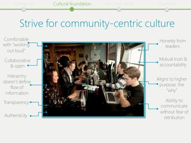 Strategiіc CM   Cultural foundatiіon   Communiіty desiіgn    Day to day         Striіve for communiіty-centriіc cultureCom...