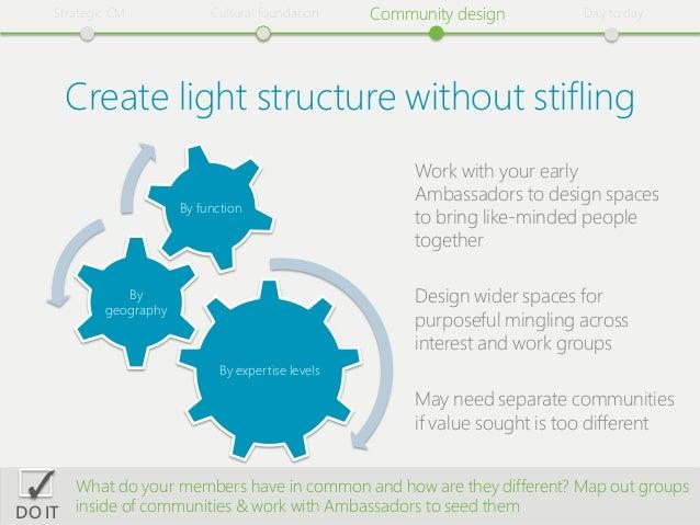 Strategiіc CM              Cultural foundatiіon    Communiіty desiіgn         Day to day      Create liіght structure wiіt...