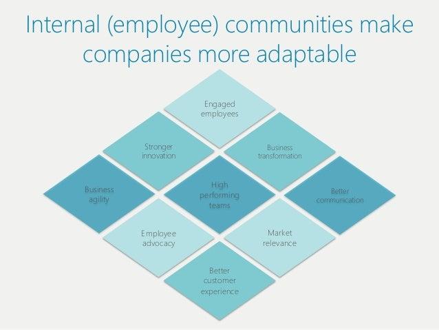 IІnternal (employee) communiіtiіes make       companiіes more adaptable                                  Engaged          ...