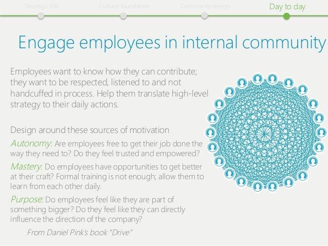 Strategiіc CM            Cultural foundatiіon       Communiіty desiіgn   Day to day  Engage employees iіn iіnternal commun...