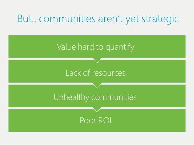 But.. communiіtiіes aren't yet strategiіc          Value hard to quantiіfy            Lack of resources         Unhealthy ...