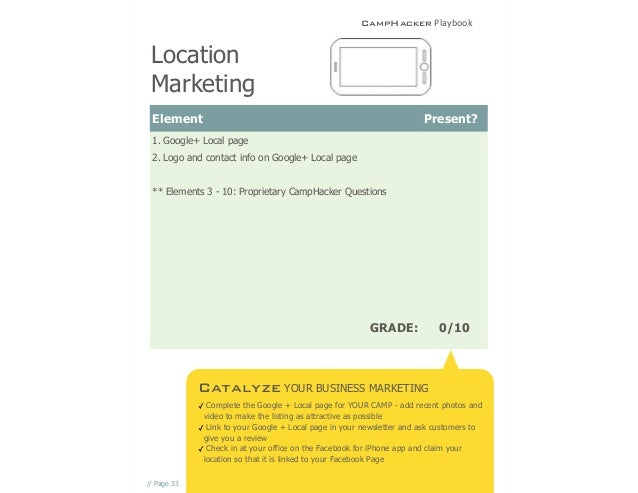 camphacker playbook summer camp marketing evaluation. Black Bedroom Furniture Sets. Home Design Ideas
