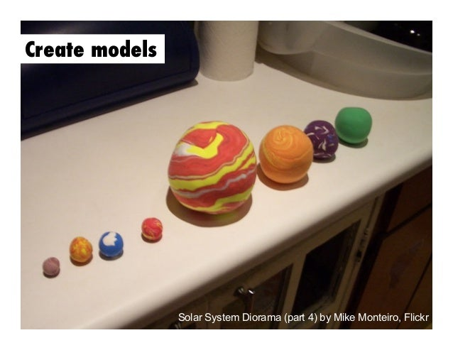 Solar System Model Play-Doh - Pics about space