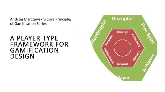 A PLAYER TYPE FRAMEWORK FOR GAMIFICATION DESIGN Andrzej Marczewski's Core Principles of Gamification Series
