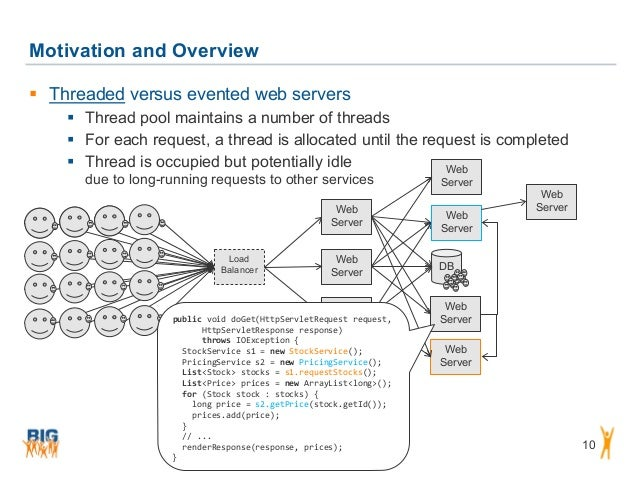 DB Motivation and Overview 10  Threaded versus evented web servers  Thread pool maintains a number of threads  For each...