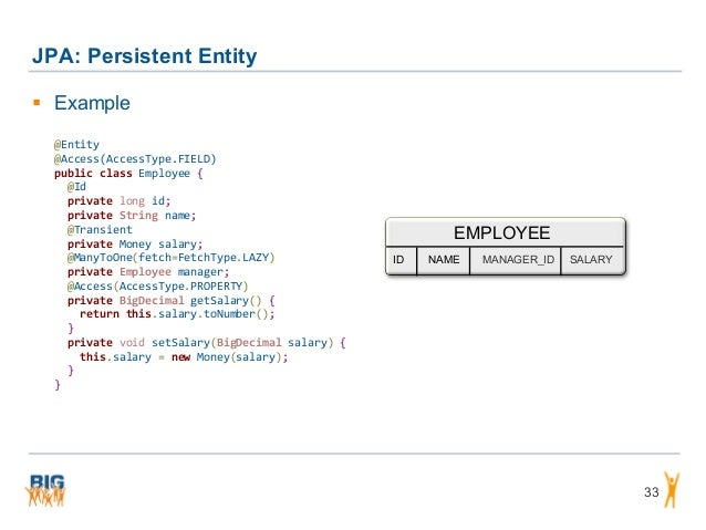 JPA: Persistent Entity 33  Example @Entity @Access(AccessType.FIELD) public class Employee { @Id private long id; private...