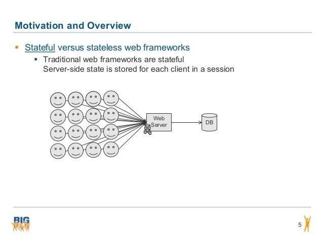 Motivation and Overview 5  Stateful versus stateless web frameworks  Traditional web frameworks are stateful Server-side...