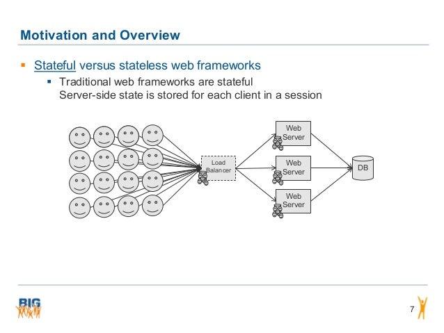 Motivation and Overview 7  Stateful versus stateless web frameworks  Traditional web frameworks are stateful Server-side...