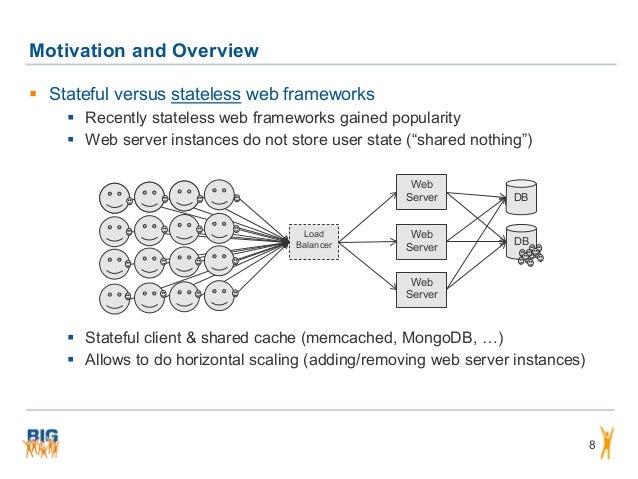 DB Motivation and Overview 8  Stateful versus stateless web frameworks  Recently stateless web frameworks gained popular...