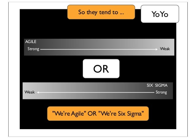 "SIX SIGMA StrongWeak AGILE Strong Weak OR YoYoSo they tend to ... ""We're Agile"" OR ""We're Six Sigma"""