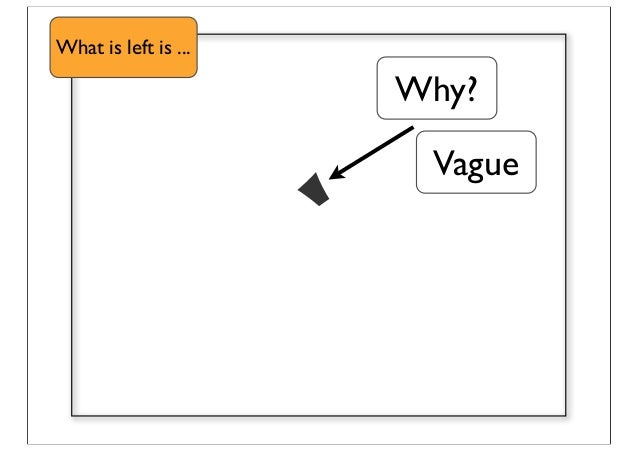 Why? Vague What is left is ...