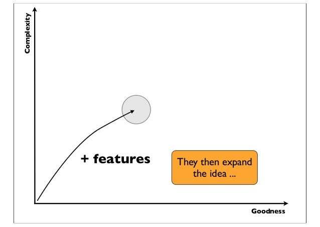 Goodness Complexity + features They then expand the idea ...