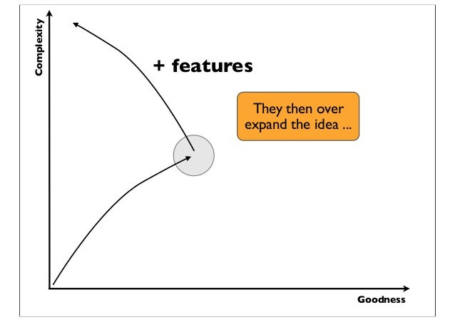 Goodness Complexity + features They then over expand the idea ...
