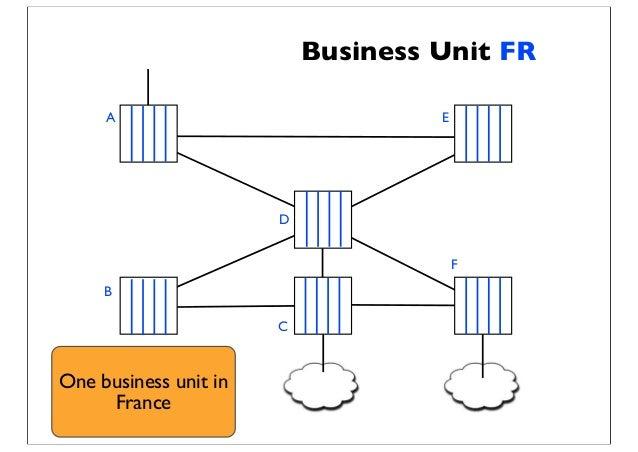 Business Unit FR A B C D E F One business unit in France