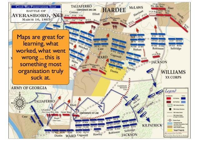 Maps are great for learning, what worked, what went wrong ... this is something most organisation truly suck at.