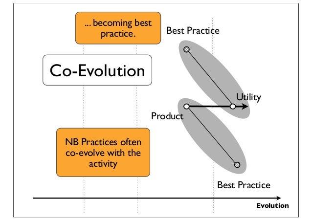 Evolution Product Co-Evolution Best Practice Utility Best Practice ... becoming best practice. NB Practices often co-evolv...