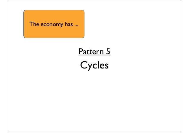 Pattern 5 Cycles The economy has ...