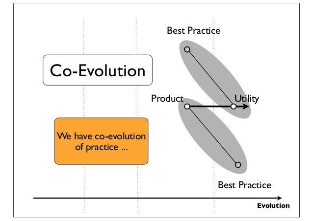 Evolution Co-Evolution Best Practice Best Practice Product Utility We have co-evolution of practice ...