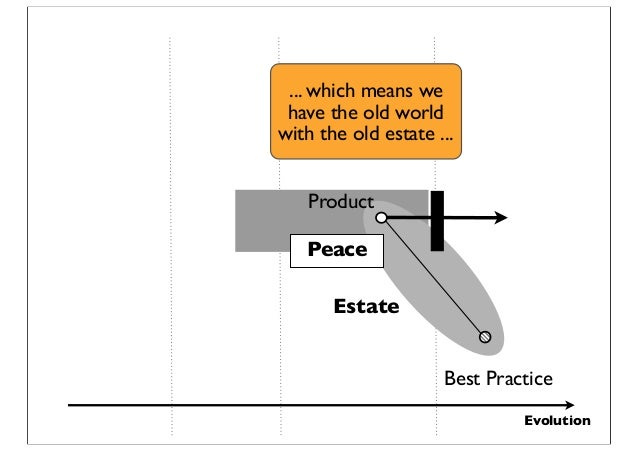 Evolution Estate Peace Product Best Practice ... which means we have the old world with the old estate ...