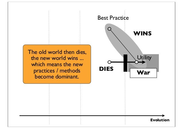 Evolution DIES WINS Utility Best Practice War The old world then dies, the new world wins ... which means the new practice...