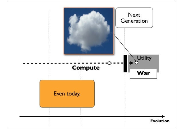 Evolution Utility War Compute Next Generation Even today.