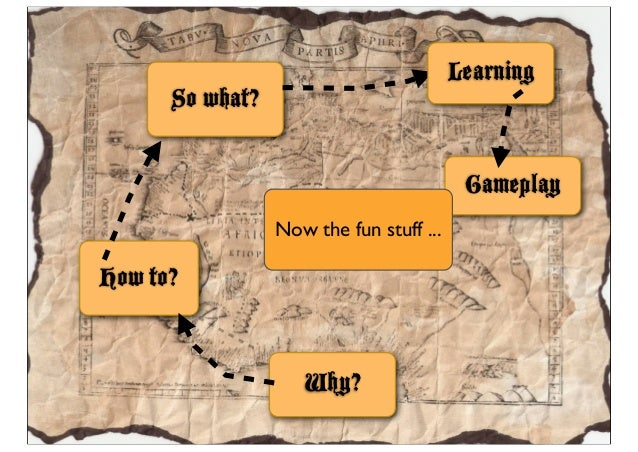 Why? How to? So what? Gameplay Learning Now the fun stuff ...