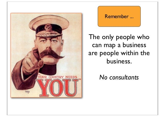 The only people who can map a business are people within the business. No consultants Remember ...