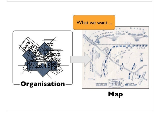 Map xyz xyz xyz xyz xyz xyz xyzxyzxyz 1,2,3,4,5 1,2,3,4,5 1,2,3,4,5 Organisation What we want ...
