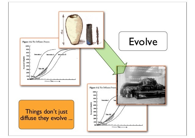 Evolve Things don't just diffuse they evolve ...