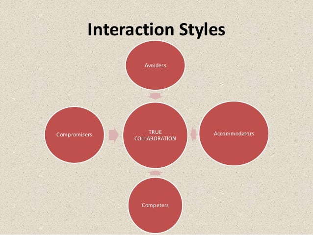 Interaction Styles                   AvoidersCompromisers         TRUE       Accommodators                COLLABORATION   ...