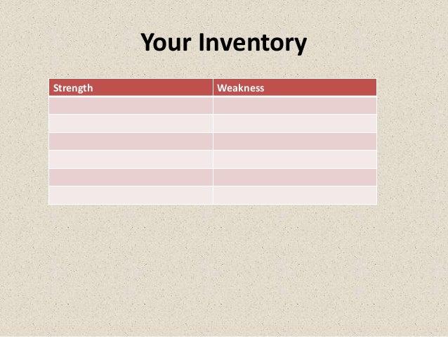 Your InventoryStrength         Weakness