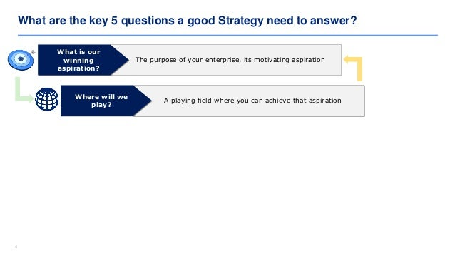 44 What are the key 5 questions a good Strategy need to answer? The purpose of your enterprise, its motivating aspiration ...