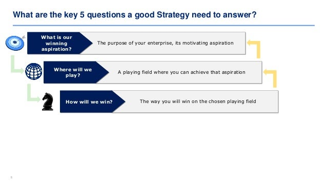 55 What are the key 5 questions a good Strategy need to answer? The purpose of your enterprise, its motivating aspiration ...