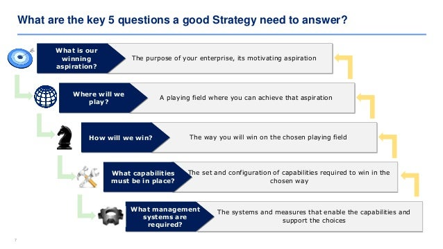77 What are the key 5 questions a good Strategy need to answer? The purpose of your enterprise, its motivating aspiration ...
