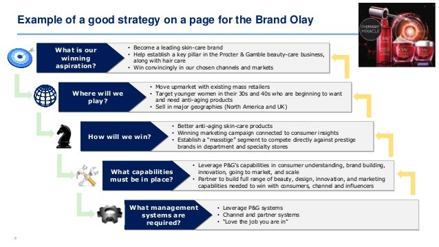 how strategy really works In 2013, i wrote a book called playing to win: how strategy really works with  p&g ceo ag lafley, with whom i work closely, to clarify and simplify strategy to .