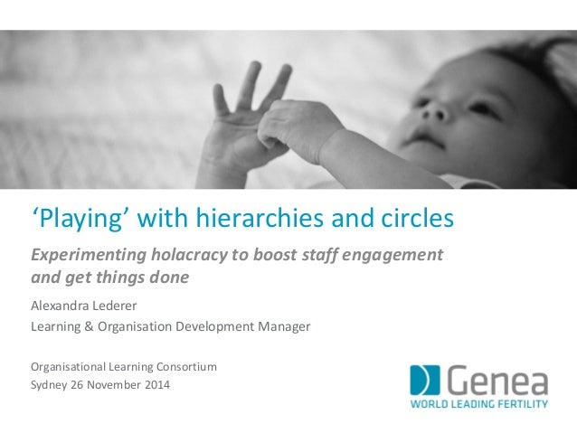 'Playing' with hierarchies and circles  Experimenting holacracy to boost staff engagement and get things done  Alexandra L...