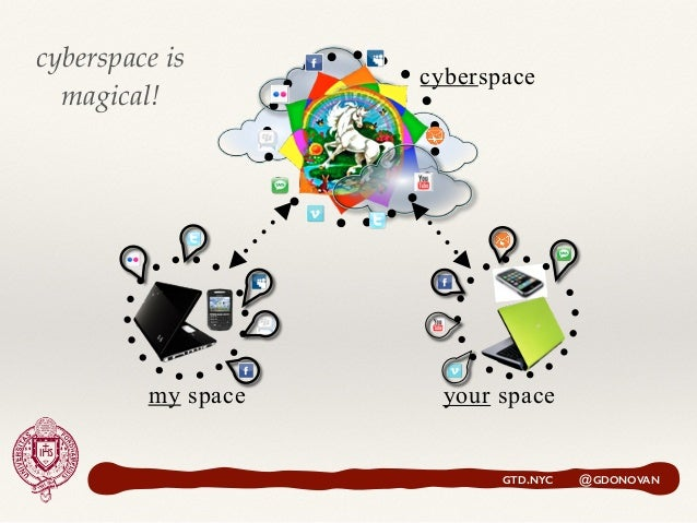cyberspace your spacemy space cyberspace is magical! GTD.NYC @GDONOVAN