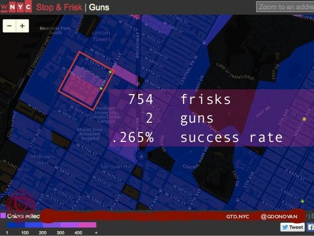 754 frisks 2 guns .265% success rate GTD.NYC @GDONOVAN