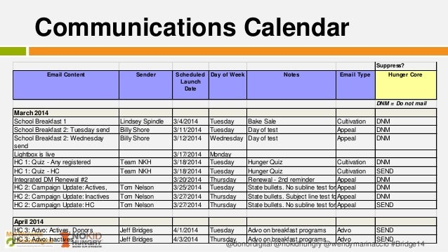 Monthly Giving Programs For Sustaining Donations As Time Goes By - Nonprofit communications calendar template