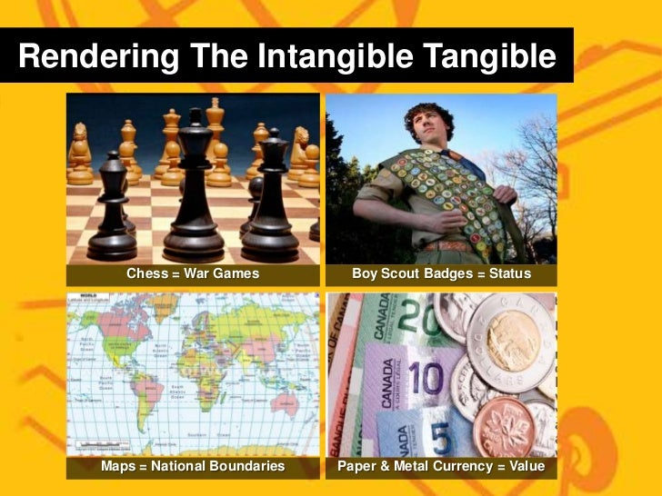 Rendering The Intangible Tangible<br />Boy Scout Badges = Status<br />Chess = War Games<br />Maps = National Boundaries<br...