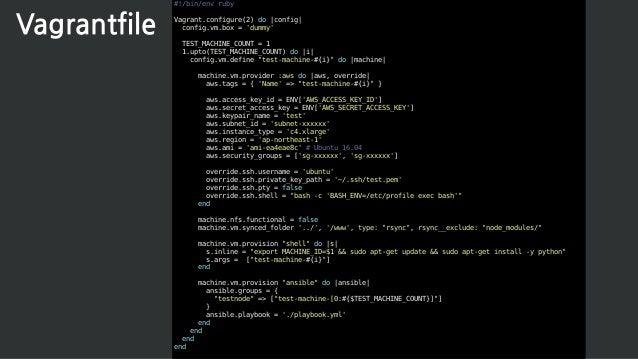 Node js API 서버 성능 개선기