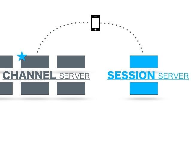 Apache ZooKeeper™ watching node 변경된 노드 정보 동기화 create EPHEMERAL node 임시 노드로 서버 정보 생성