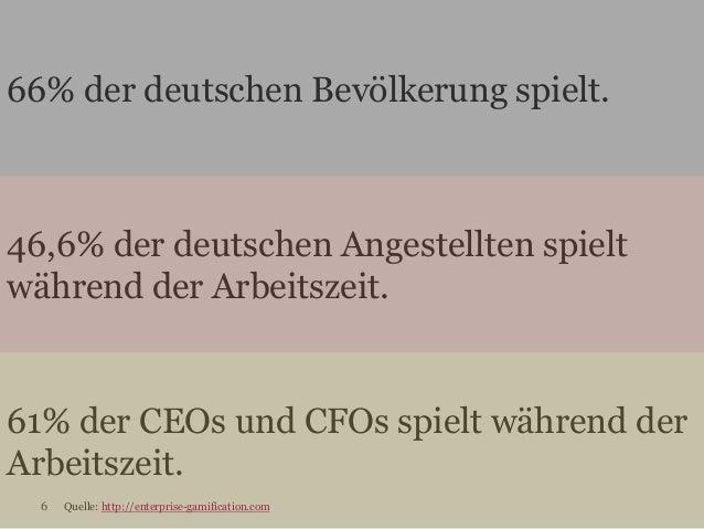 66% der deutschen Bevölkerung spielt.  46,6% der deutschen Angestellten spielt während der Arbeitszeit.  61% der CEOs und ...