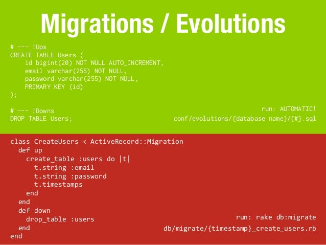 Migrations / Evolutions# --- !UpsCREATE TABLE Users (    id bigint(20) NOT NULL AUTO_INCREMENT,    email varchar(255) NOT ...