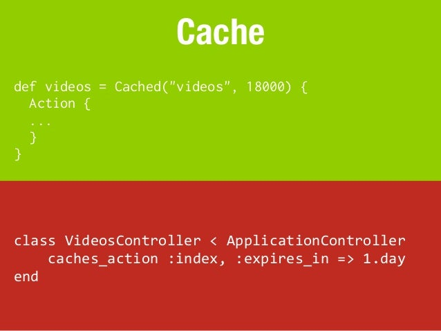"""Cachedef videos = Cached(""""videos"""", 18000) {Action {  ...}}class VideosController < ApplicationController   ..."""