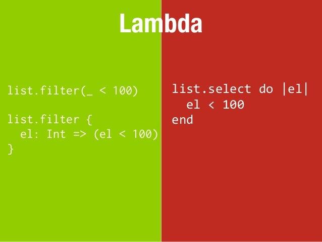 Lambdalist.filter(_ < 100)      list.select do |el|                            el < 100list.filter {          ...