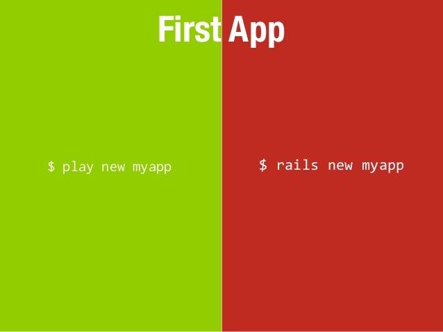 First App$ play new myapp     $ rails new myapp