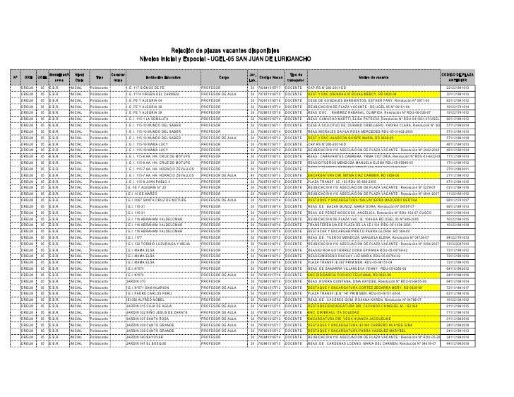 Ugel 05 adjudicacion de plazas plazas vacantes 2009 ugel 05 for Plazas de docentes 2016