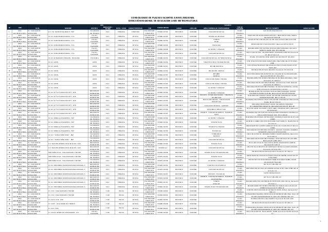 CONSOLIDADO DE PLAZAS VACANTES A NIVEL REGIONAL DIRECCIÓN REGIONAL DE EDUCACION LIMA METROPOLITANA Nº  1 2 3 4 5 6 7 8 9 1...
