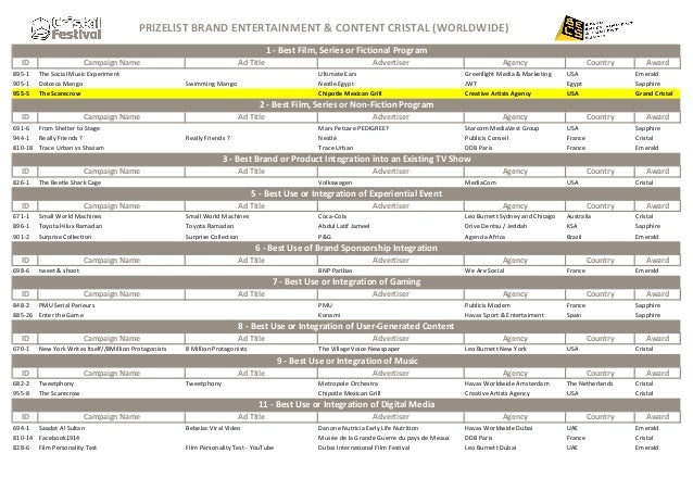 PRIZELIST BRAND ENTERTAINMENT & CONTENT CRISTAL (WORLDWIDE) 1 - Best Film, Series or Fictional Program ID 895-1 905-1 955-...